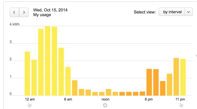 Screen Shot 2014-10-19 at 12.25.19 PM